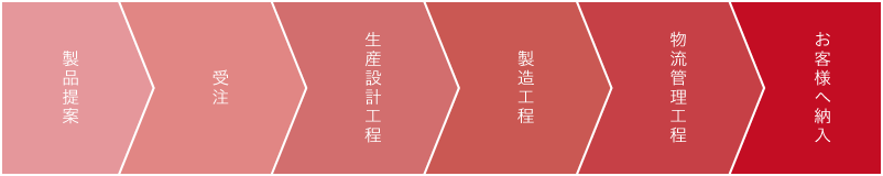 tsuyomi3-2